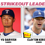 Yu Darvish & Clayton Kershaw are Odds on Favorites to Lead MLB in K's at William Hill Sports Books in Las Vegas