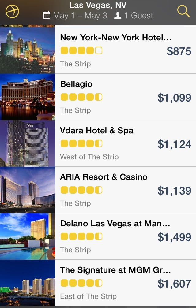 Las Vegas Room Rates are at Ridiculous Levels for Mayweather vs Pacquiao Weekend.