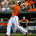 Chris Davis has led MLB in Home Runs Before. 15-1 Odds for Him to do it Again