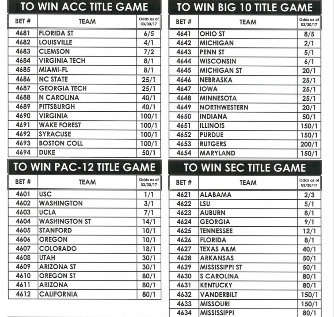 odds and scores college football parlay betting odds